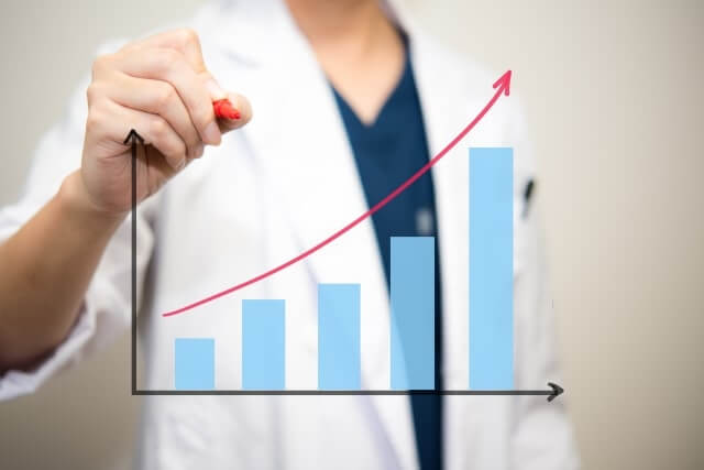 グラフで説明する医師